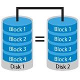 Setup a RAID1 volume on a mini Server.